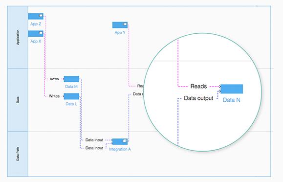 dataflow-graph1